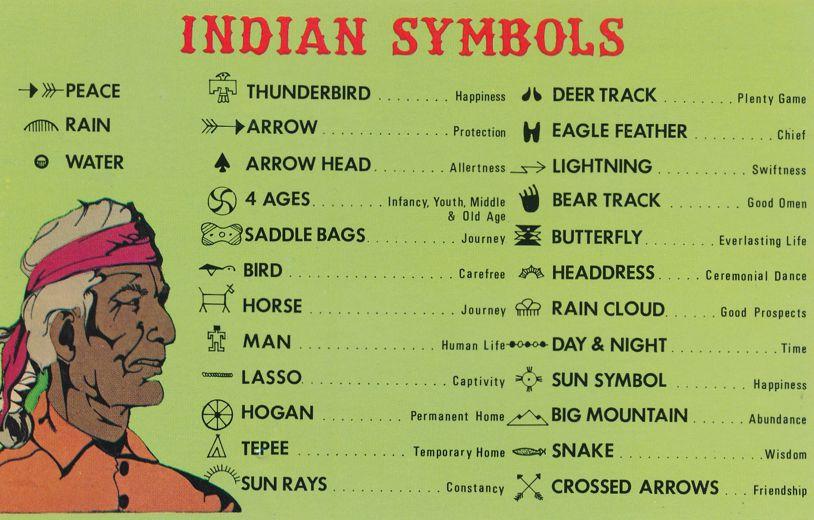 Symbols of the Southwest Indians