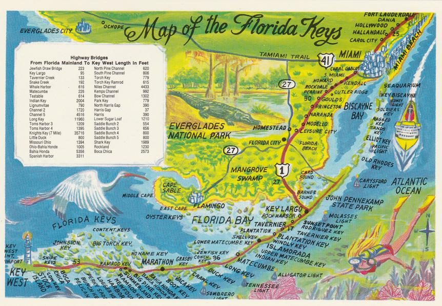 southern florida map keys